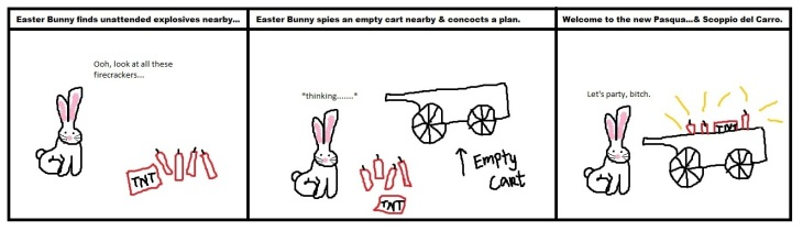 easter comic gb